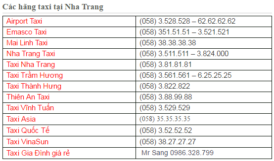 Các hãng taxi cần phải có khi du lịch Nha Trang (Ảnh: ST)
