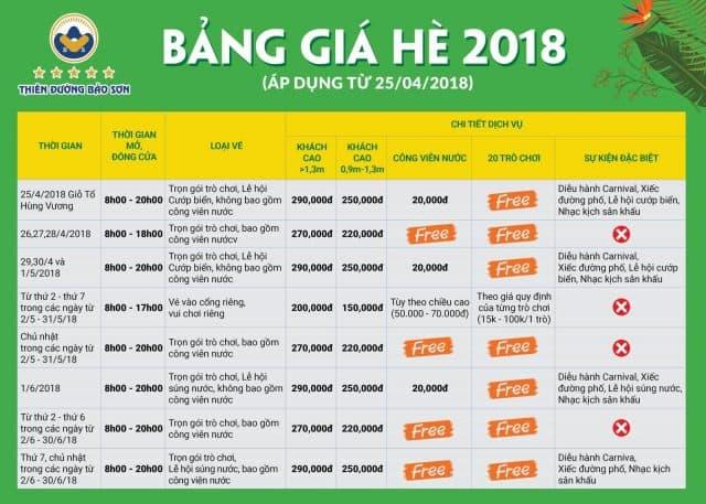 Giá vé Thiên Đường Bảo Sơn 2018