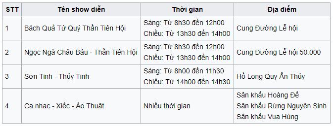 Các Show diễn tại khu du lịch Suối Tiên Hồ Chí Minh